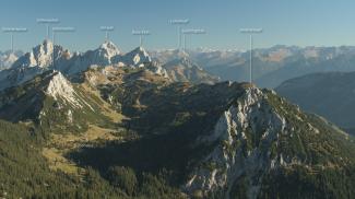 Panorama Tannheimer Berge
