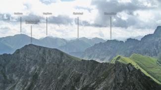 Panorama von der Rotspitze