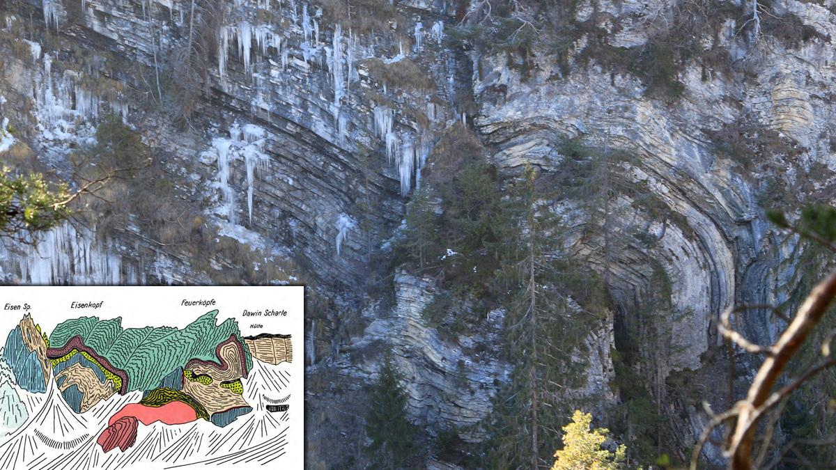 die Gebirgsfaltung an einem Beispiel aus den Lechtaler Alpen - geologischer Plattenaufbau von Otto Ampferer